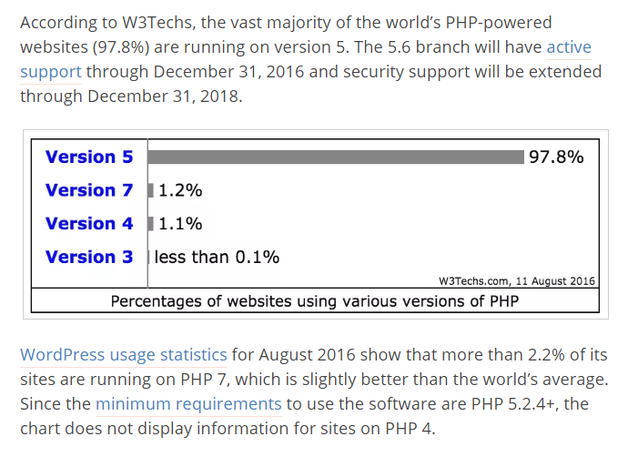 php stats on wordpress usage